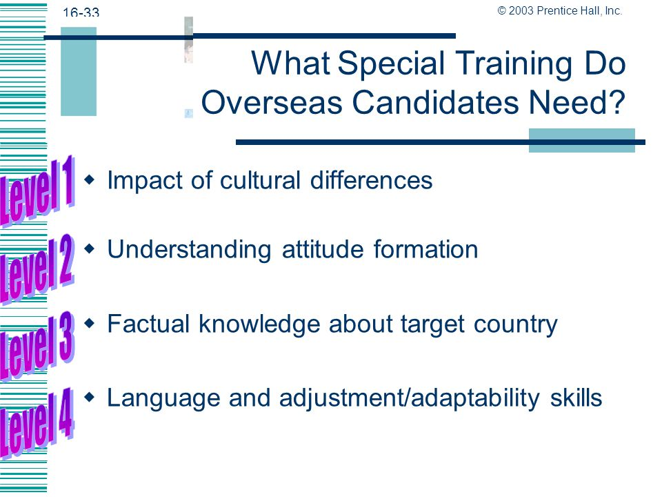 16-32 © 2003 Prentice Hall, Inc. Orienting and Training  More form than substance  Little or no systematic selection and training  Only 42% have fo