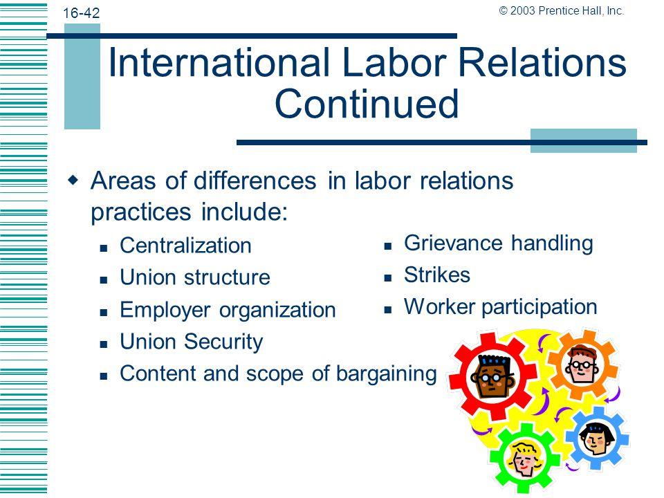 16-41 © 2003 Prentice Hall, Inc. International Labor Relations Union membership varies widely worldwide 14% 29% 44% 39% 80% 24% 23% 39%