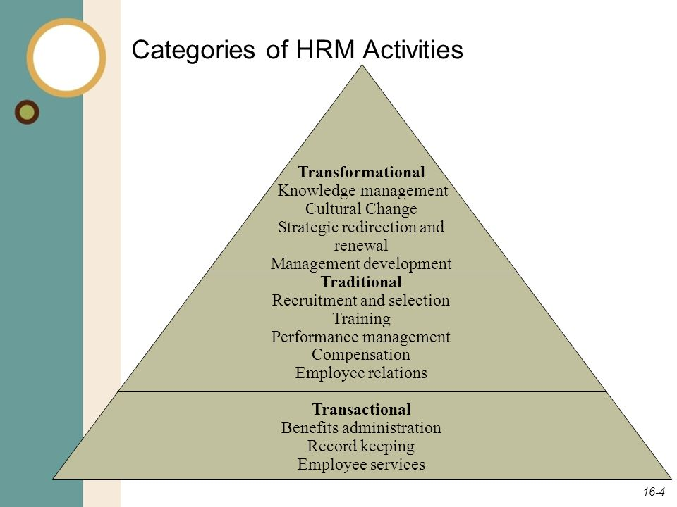 16-4 Categories of HRM Activities Transformational Knowledge management Cultural Change Strategic redirection and renewal Management development Tradi
