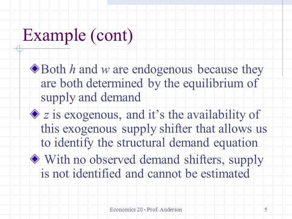 Economics 20 - Prof. Anderson6 Identification of Demand Equation w h D S (z=z1) S (z=z2) S (z=z3)
