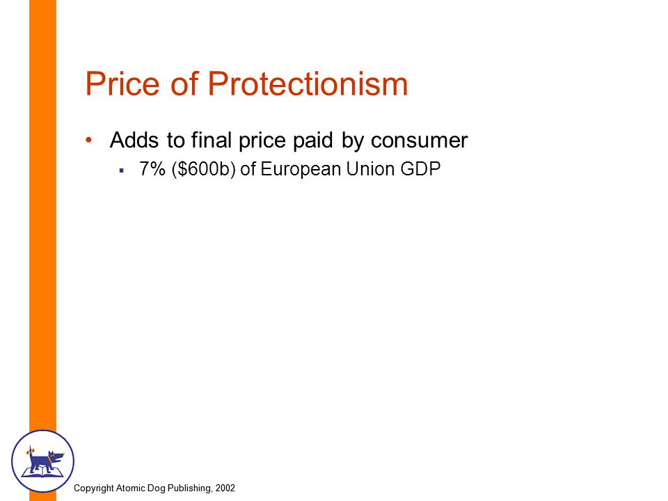 Copyright Atomic Dog Publishing, 2002 Price of Protectionism Adds to final price paid by consumer  7% ($600b) of European Union GDP