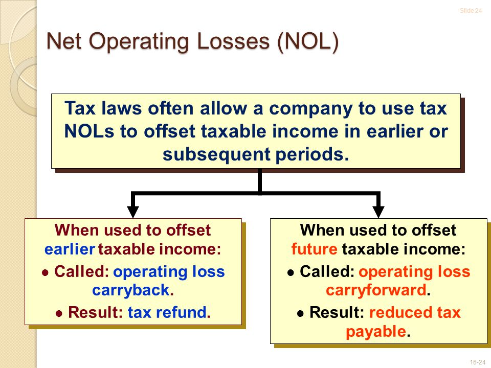 Slide 24 16-24 Net Operating Losses (NOL) Tax laws often allow a company to use tax NOLs to offset taxable income in earlier or subsequent periods.