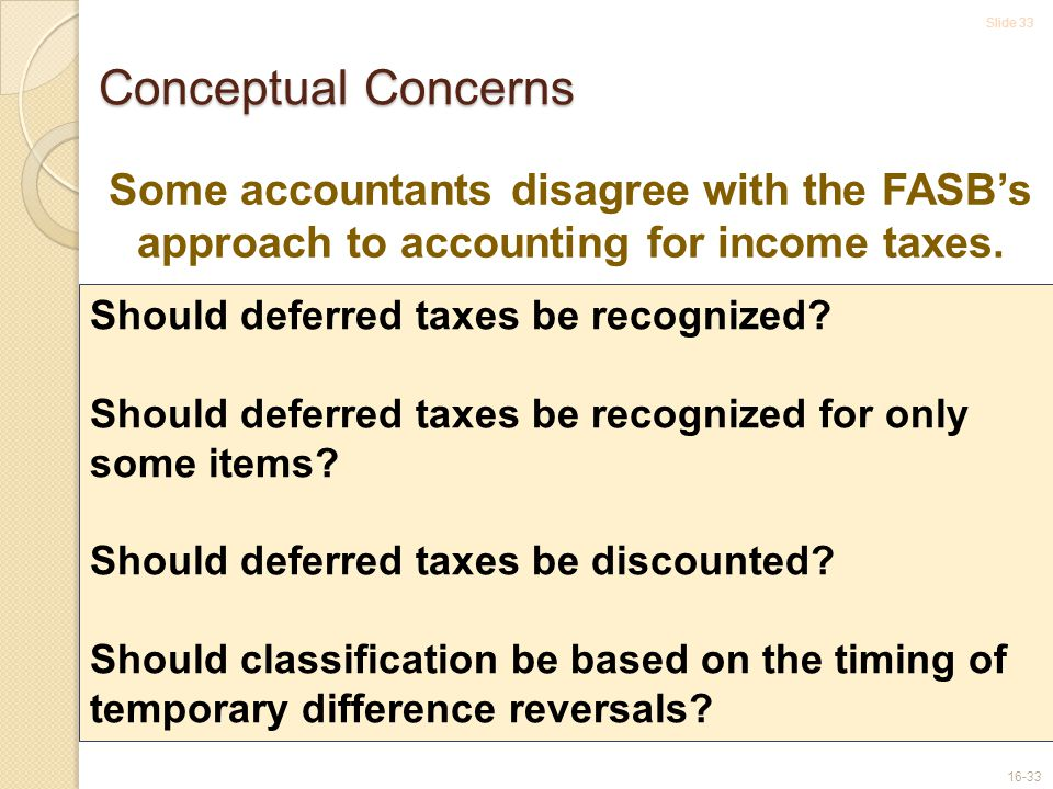 Slide 33 16-33 Conceptual Concerns Should deferred taxes be recognized.