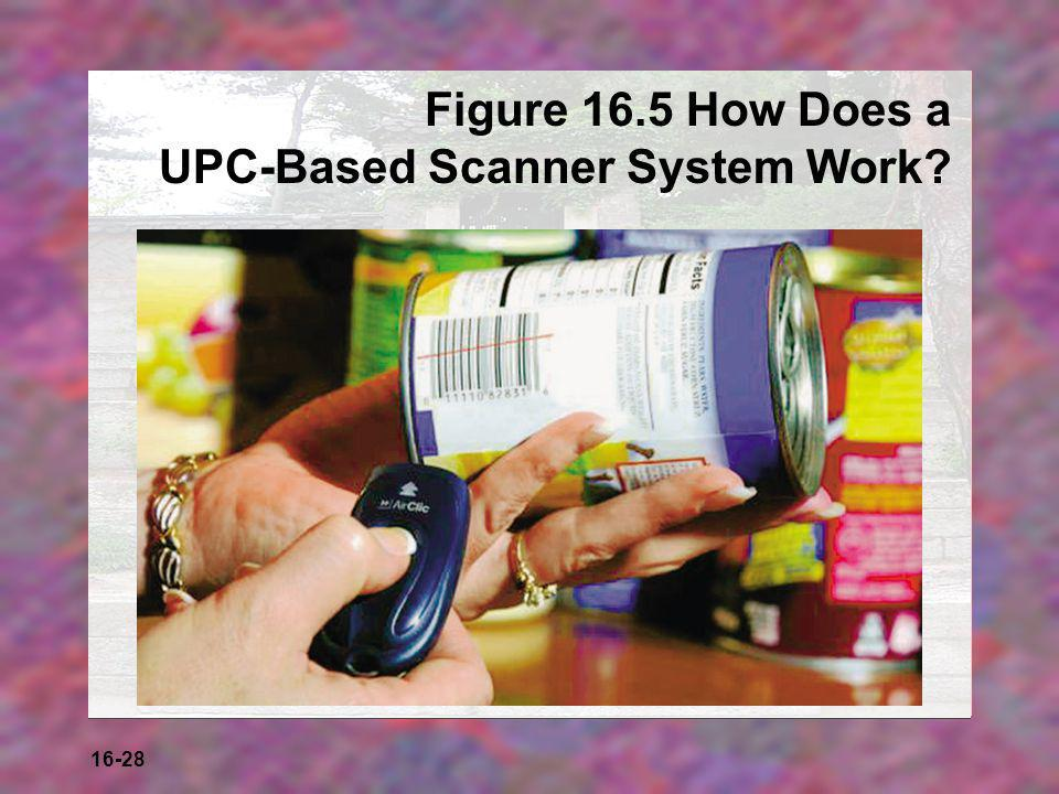 16-28 Figure 16.5 How Does a UPC-Based Scanner System Work?