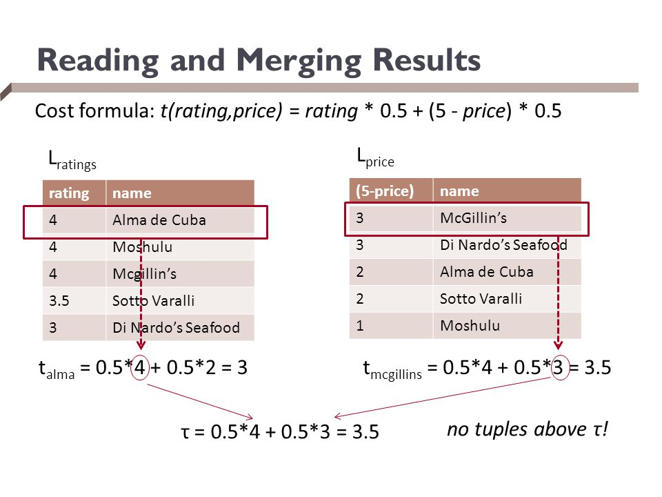 Reading and Merging Results ratingname 4Alma de Cuba 4Moshulu 4Mcgillin's 3.5Sotto Varalli 3Di Nardo's Seafood (5-price)name 3McGillin's 3Di Nardo's Seafood 2Alma de Cuba 2Sotto Varalli 1Moshulu L ratings L price t alma = 0.5*4 + 0.5*2 = 3 Cost formula: t(rating,price) = rating * 0.5 + (5 - price) * 0.5 t mcgillins = 0.5*4 + 0.5*3 = 3.5 τ = 0.5*4 + 0.5*3 = 3.5 no tuples above τ!