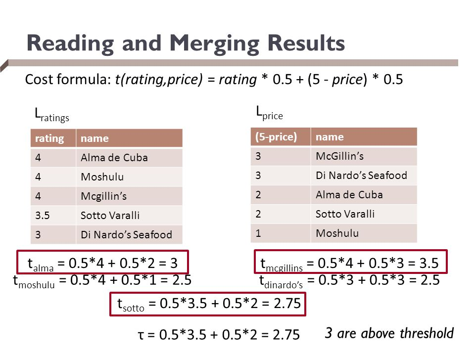 t sotto = 0.5*3.5 + 0.5*2 = 2.75 t moshulu = 0.5*4 + 0.5*1 = 2.5t dinardo's = 0.5*3 + 0.5*3 = 2.5 Reading and Merging Results ratingname 4Alma de Cuba 4Moshulu 4Mcgillin's 3.5Sotto Varalli 3Di Nardo's Seafood (5-price)name 3McGillin's 3Di Nardo's Seafood 2Alma de Cuba 2Sotto Varalli 1Moshulu L ratings L price t alma = 0.5*4 + 0.5*2 = 3 Cost formula: t(rating,price) = rating * 0.5 + (5 - price) * 0.5 t mcgillins = 0.5*4 + 0.5*3 = 3.5 τ = 0.5*3.5 + 0.5*2 = 2.75 3 are above threshold