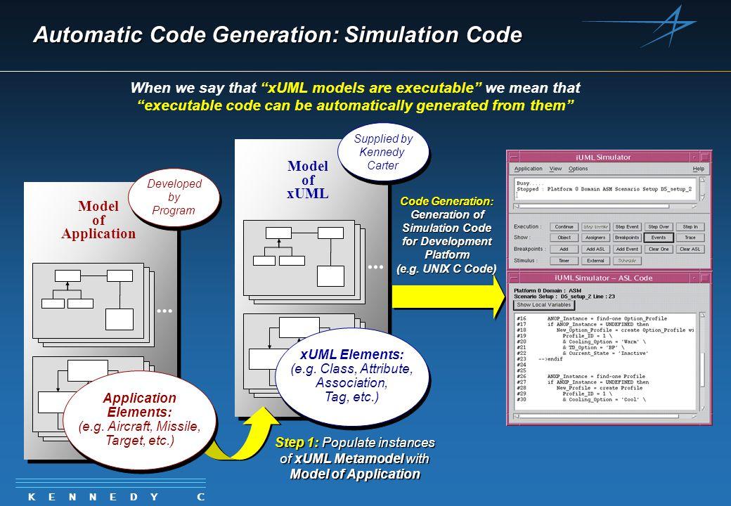 K E N N E D Y C A R T E R Model of xUML... xUML Elements: (e.g.