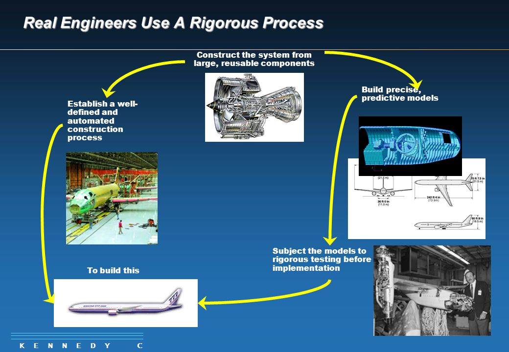 K E N N E D Y C A R T E R Real Engineers Use A Rigorous Process Construct the system from large, reusable components Build precise, predictive models Subject the models to rigorous testing before implementation To build this Establish a well- defined and automated construction process