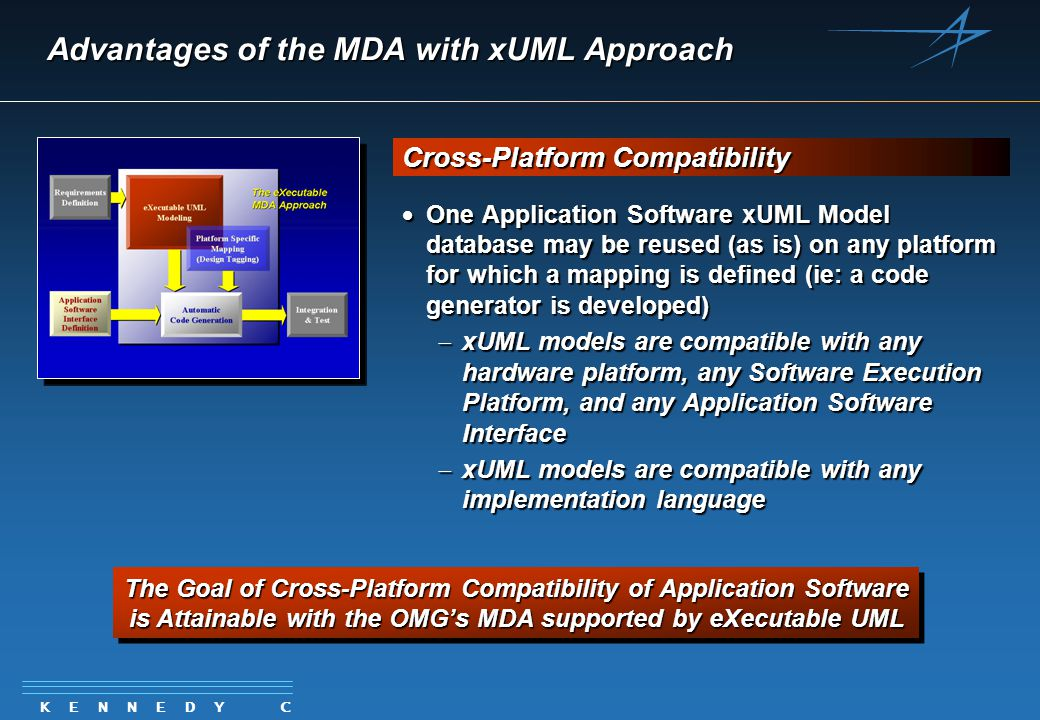 K E N N E D Y C A R T E R Advantages of the MDA with xUML Approach  One Application Software xUML Model database may be reused (as is) on any platform for which a mapping is defined (ie: a code generator is developed)  xUML models are compatible with any hardware platform, any Software Execution Platform, and any Application Software Interface  xUML models are compatible with any implementation language Cross-Platform Compatibility The Goal of Cross-Platform Compatibility of Application Software is Attainable with the OMG's MDA supported by eXecutable UML The Goal of Cross-Platform Compatibility of Application Software is Attainable with the OMG's MDA supported by eXecutable UML
