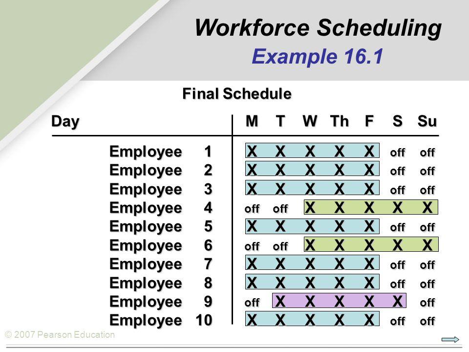 © 2007 Pearson Education DayMTWThFSSu Employee1XXXXX offoff Employee2XXXXX offoff Employee3XXXXX offoff Employee4 offoff XXXXX Employee5XXXXX offoff Employee6 offoff XXXXX Employee7XXXXX offoff Employee8XXXXX offoff Employee9 off XXXXX off Employee10XXXXX offoff Final Schedule Workforce Scheduling Example 16.1