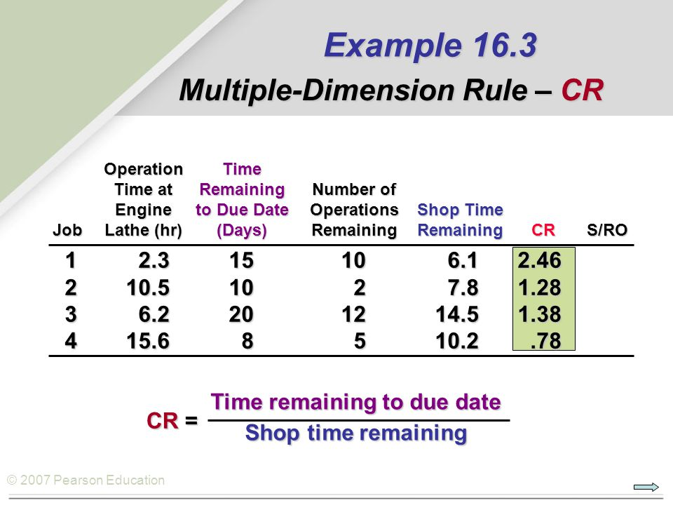 © 2007 Pearson Education Example 16.3 Multiple-Dimension Rule – CR 12.315106.12.46 210.51027.81.28 36.2201214.51.38 415.68510.2.78 OperationTime Time