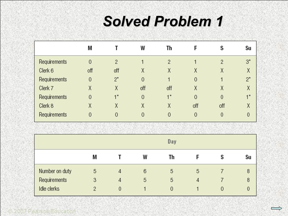 © 2007 Pearson Education Solved Problem 1