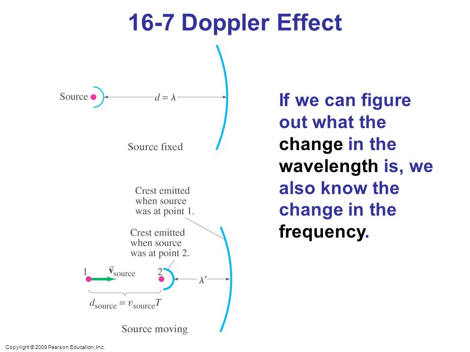 Copyright © 2009 Pearson Education, Inc. If we can figure out what the change in the wavelength is, we also know the change in the frequency. 16-7 Dop