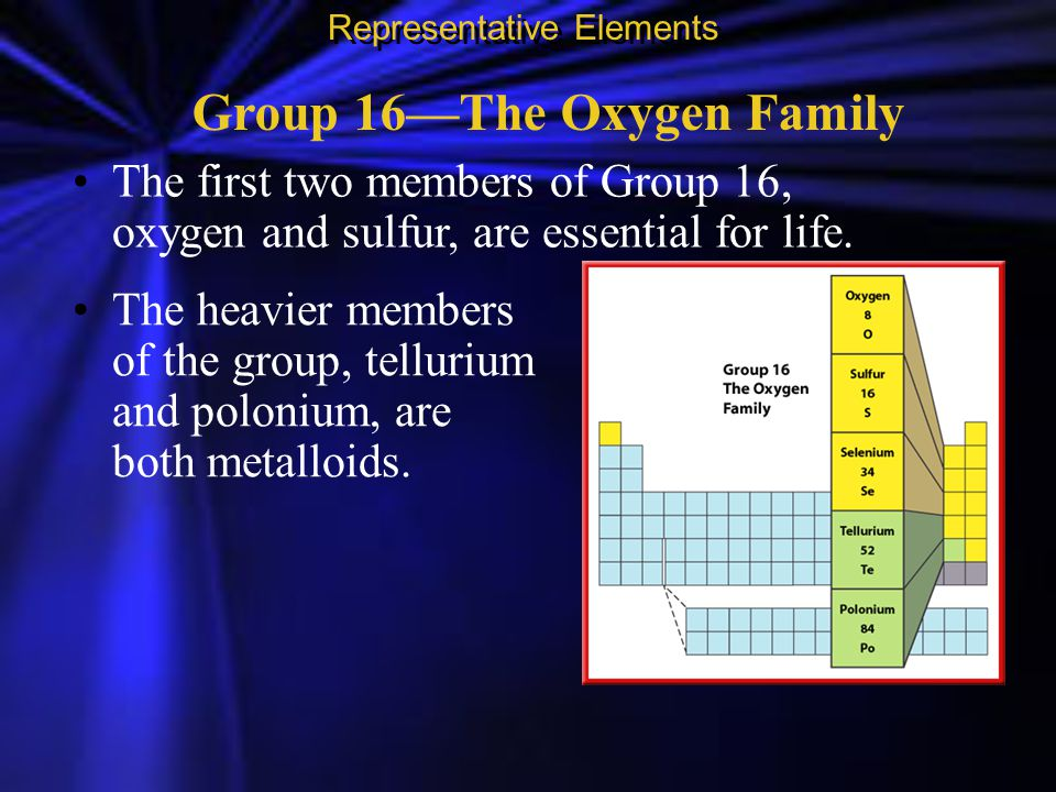 Group 16—The Oxygen Family The first two members of Group 16, oxygen and sulfur, are essential for life. Representative Elements The heavier members o