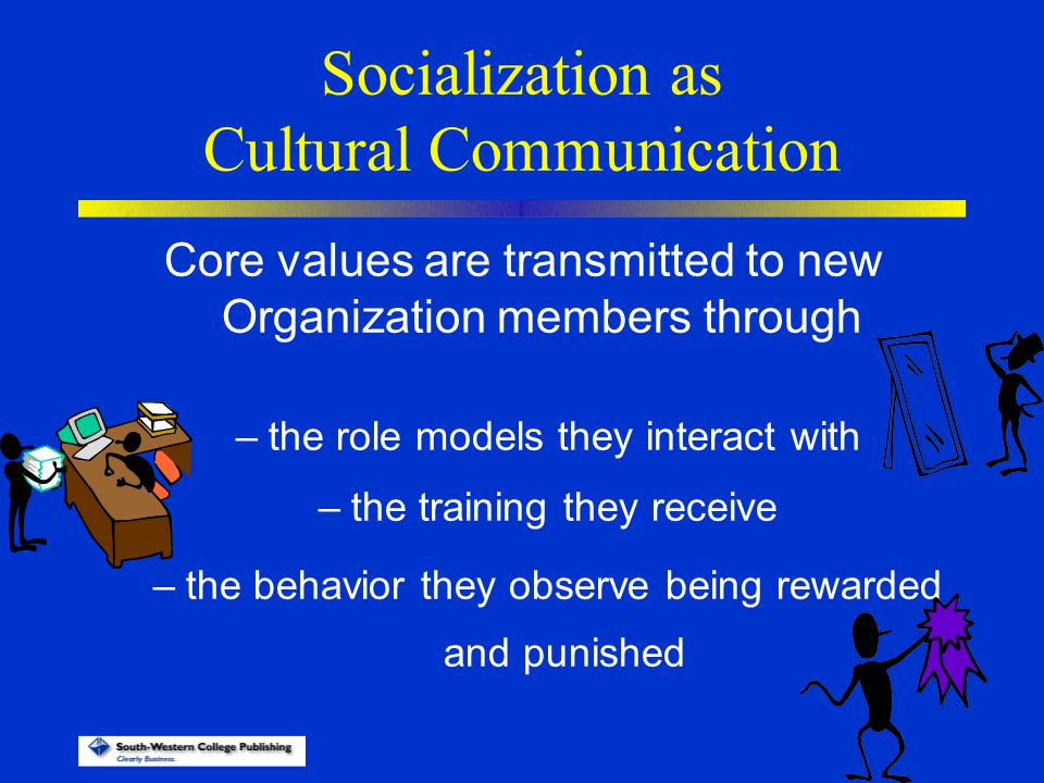 Socialization as Cultural Communication Core values are transmitted to new Organization members through –the role models they interact with –the train