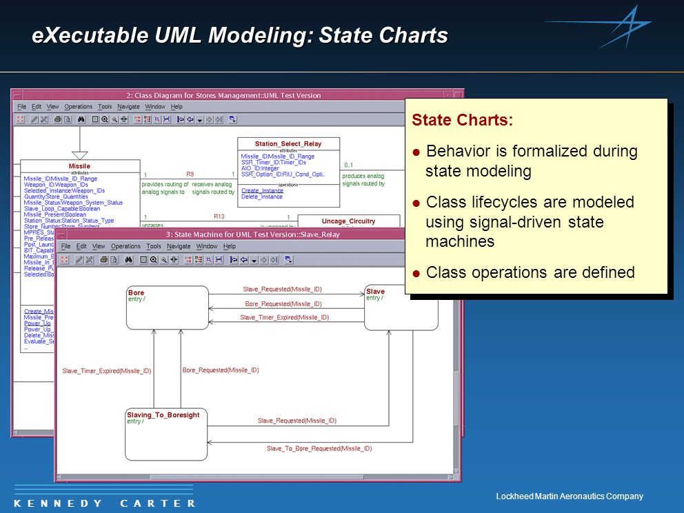 K E N N E D Y C A R T E R Lockheed Martin Aeronautics Company eXecutable UML Modeling: State Charts State Charts: l Behavior is formalized during stat