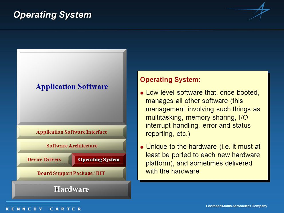K E N N E D Y C A R T E R Lockheed Martin Aeronautics Company Software Execution Platform Operating System Hardware Application Software Application S