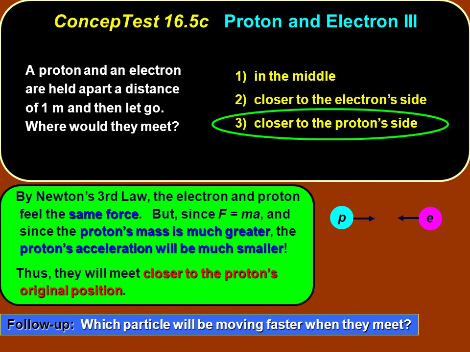 same force proton's mass is much greater proton's acceleration will be much smaller By Newton's 3rd Law, the electron and proton feel the same force.
