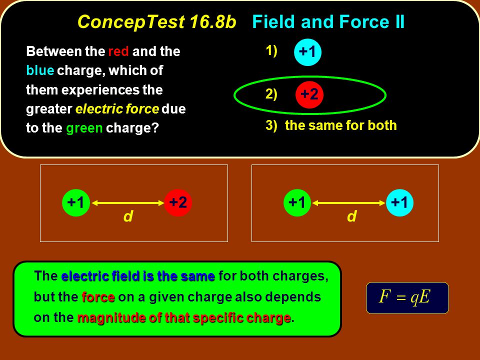 electric field is the same force magnitude of that specific charge The electric field is the same for both charges, but the force on a given charge also depends on the magnitude of that specific charge.