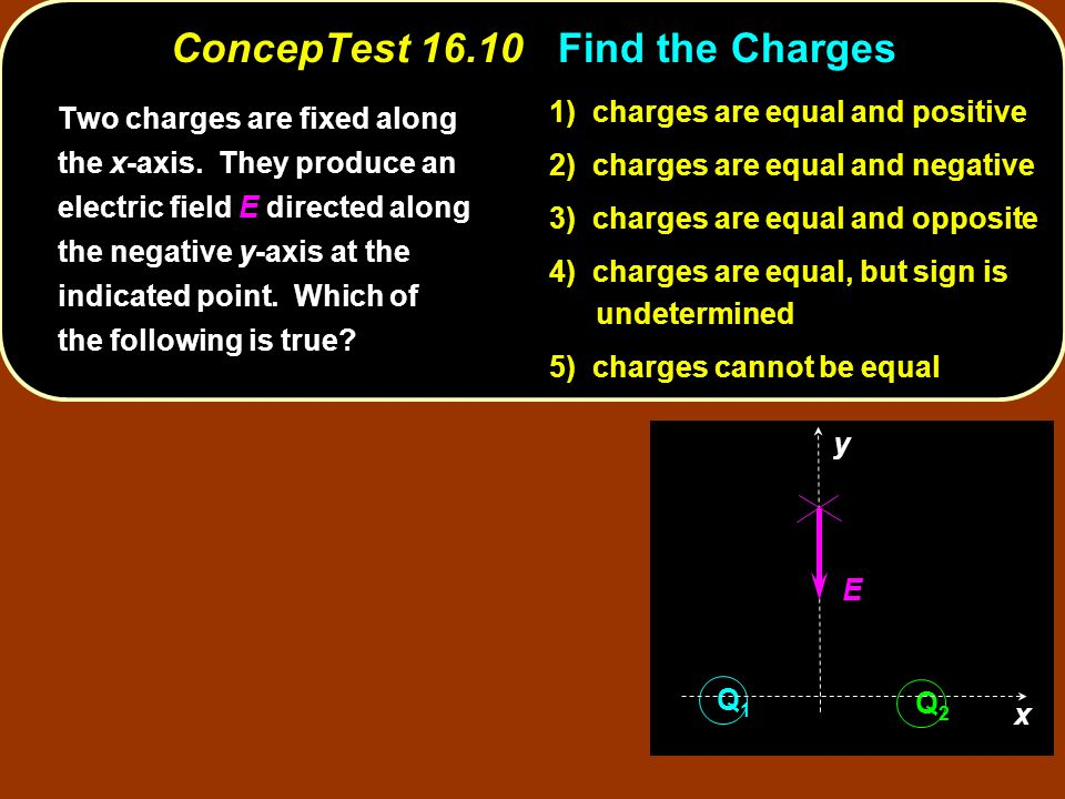 1) charges are equal and positive 2) charges are equal and negative 3) charges are equal and opposite 4) charges are equal, but sign is undetermined 5) charges cannot be equal Q2Q2 Q1Q1 x y E Two charges are fixed along the x-axis.
