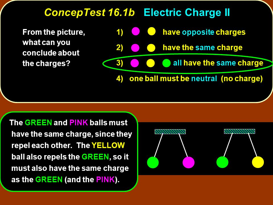 ConcepTest 16.12a Electric Field Lines I What are the signs of the charges whose electric fields are shown at right.