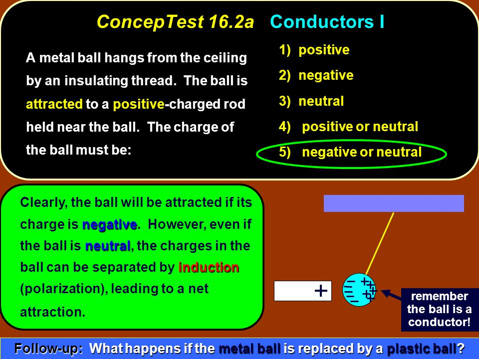 Two balls with charges +Q and +4Q are separated by 3R.