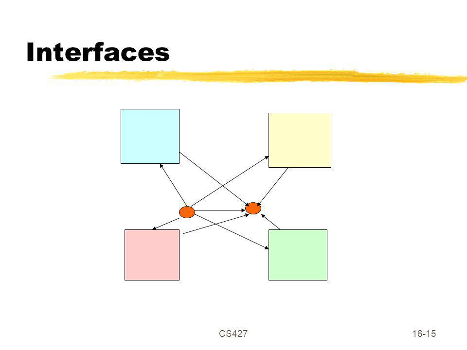 CS42716-15 Interfaces