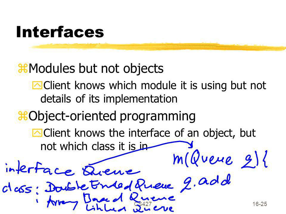 CS42716-25 Interfaces zModules but not objects yClient knows which module it is using but not details of its implementation zObject-oriented programming yClient knows the interface of an object, but not which class it is in