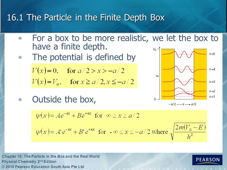 © 2010 Pearson Education South Asia Pte Ltd Physical Chemistry 2 nd Edition Chapter 16: The Particle in the Box and the Real World 16.1 The Particle i