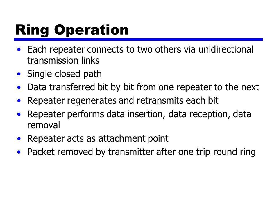 Ring Operation Each repeater connects to two others via unidirectional transmission links Single closed path Data transferred bit by bit from one repe