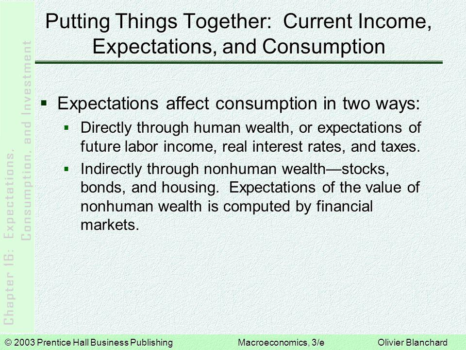 © 2003 Prentice Hall Business PublishingMacroeconomics, 3/e Olivier Blanchard Putting Things Together: Current Income, Expectations, and Consumption  Expectations affect consumption in two ways:  Directly through human wealth, or expectations of future labor income, real interest rates, and taxes.