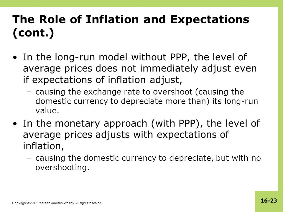 Copyright © 2012 Pearson Addison-Wesley. All rights reserved. 16-23 The Role of Inflation and Expectations (cont.) In the long-run model without PPP,