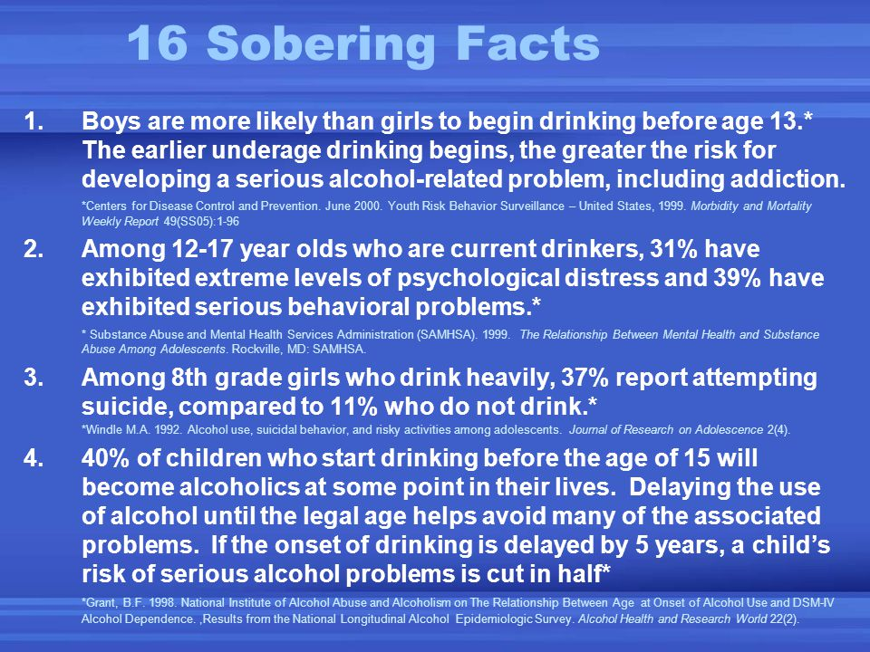 16 Sobering Facts 1.Boys are more likely than girls to begin drinking before age 13.* The earlier underage drinking begins, the greater the risk for developing a serious alcohol-related problem, including addiction.