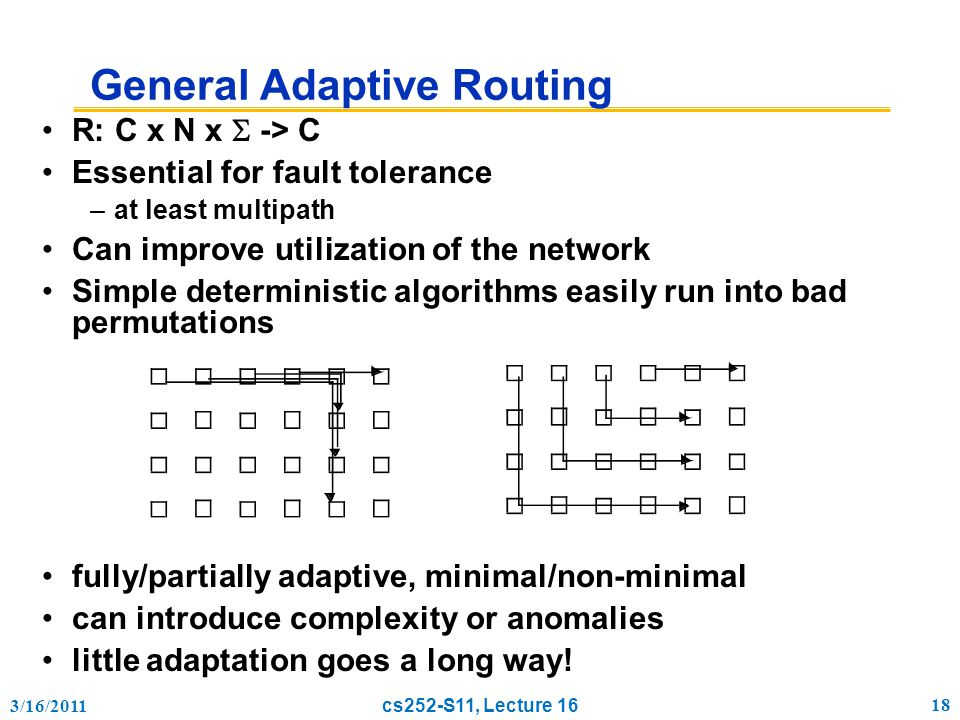 3/16/2011 cs252-S11, Lecture 16 18 General Adaptive Routing R: C x N x  -> C Essential for fault tolerance –at least multipath Can improve utilization of the network Simple deterministic algorithms easily run into bad permutations fully/partially adaptive, minimal/non-minimal can introduce complexity or anomalies little adaptation goes a long way!