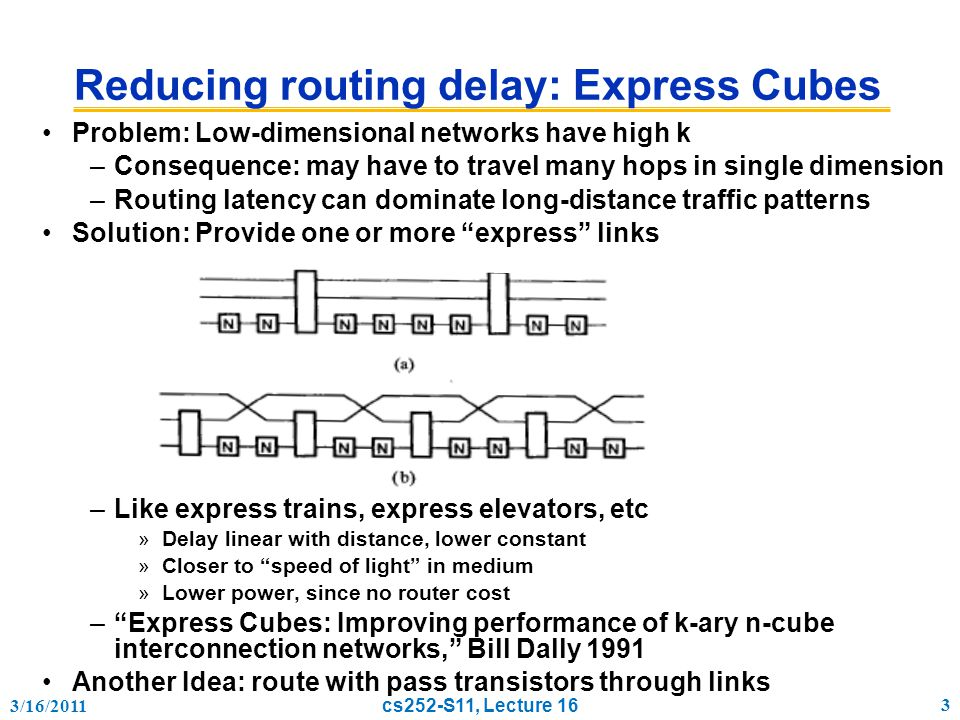 3/16/2011 cs252-S11, Lecture 16 3 Problem: Low-dimensional networks have high k –Consequence: may have to travel many hops in single dimension –Routing latency can dominate long-distance traffic patterns Solution: Provide one or more express links –Like express trains, express elevators, etc »Delay linear with distance, lower constant »Closer to speed of light in medium »Lower power, since no router cost – Express Cubes: Improving performance of k-ary n-cube interconnection networks, Bill Dally 1991 Another Idea: route with pass transistors through links Reducing routing delay: Express Cubes