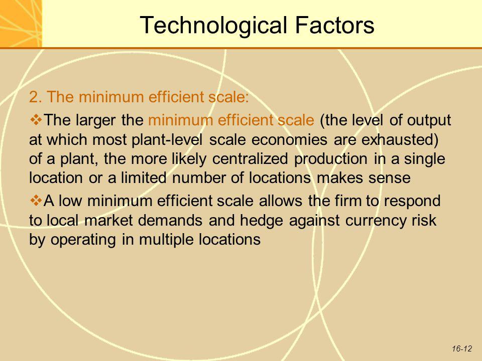 16-12 Technological Factors 2.