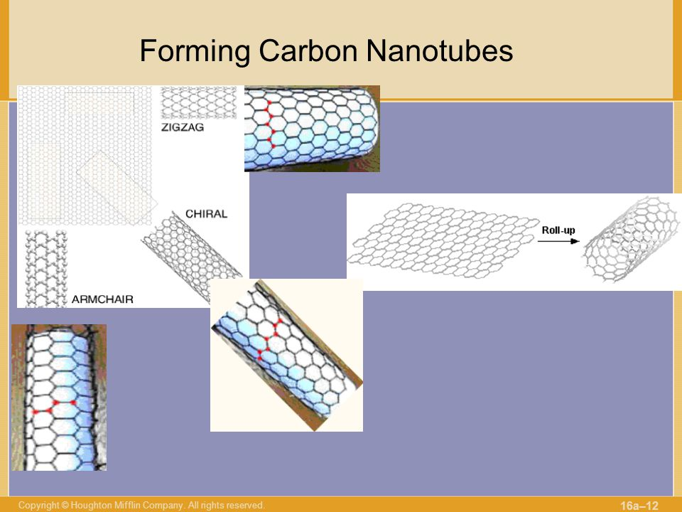 Copyright © Houghton Mifflin Company. All rights reserved. 16a–12 Forming Carbon Nanotubes