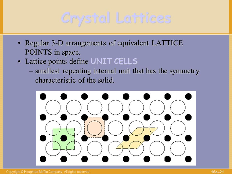 Copyright © Houghton Mifflin Company. All rights reserved. 16a–21 Crystal Lattices Regular 3-D arrangements of equivalent LATTICE POINTS in space.Regu
