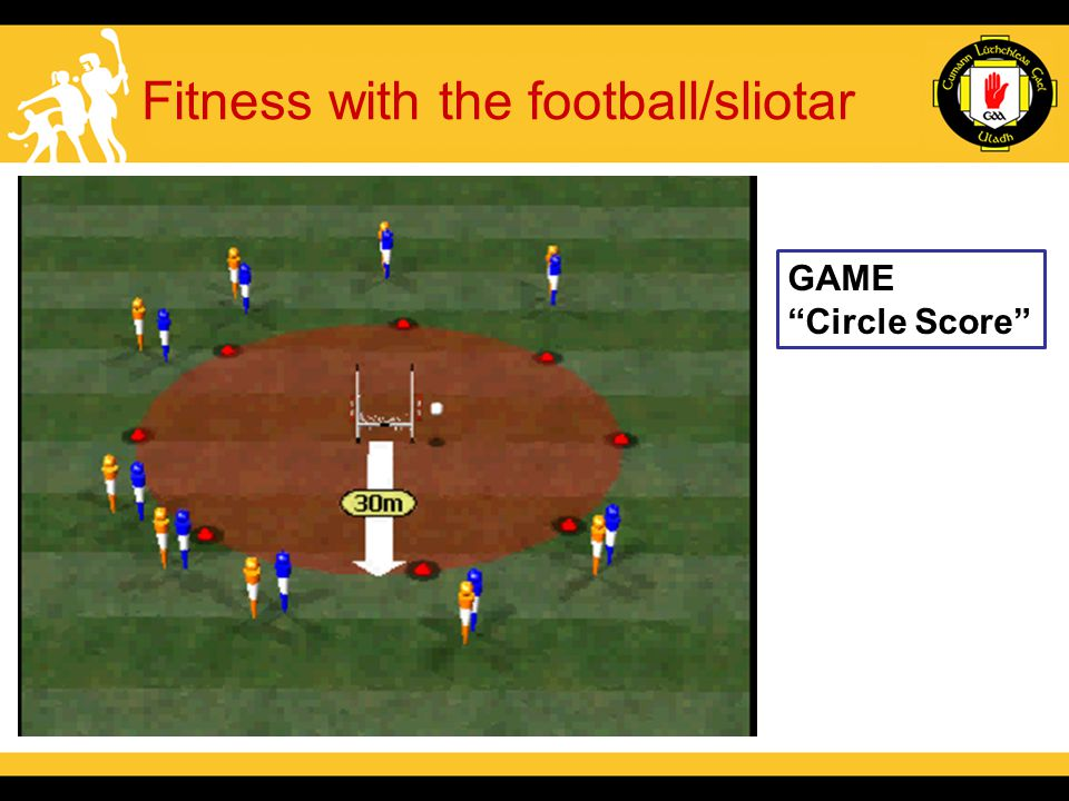 Fitness with the football/sliotar GAME Circle Score