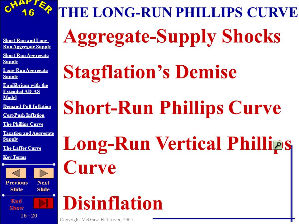 16 - 19 Copyright McGraw-Hill/Irwin, 2005 Short-Run and Long- Run Aggregate Supply Short-Run Aggregate Supply Long-Run Aggregate Supply Equilibrium wi