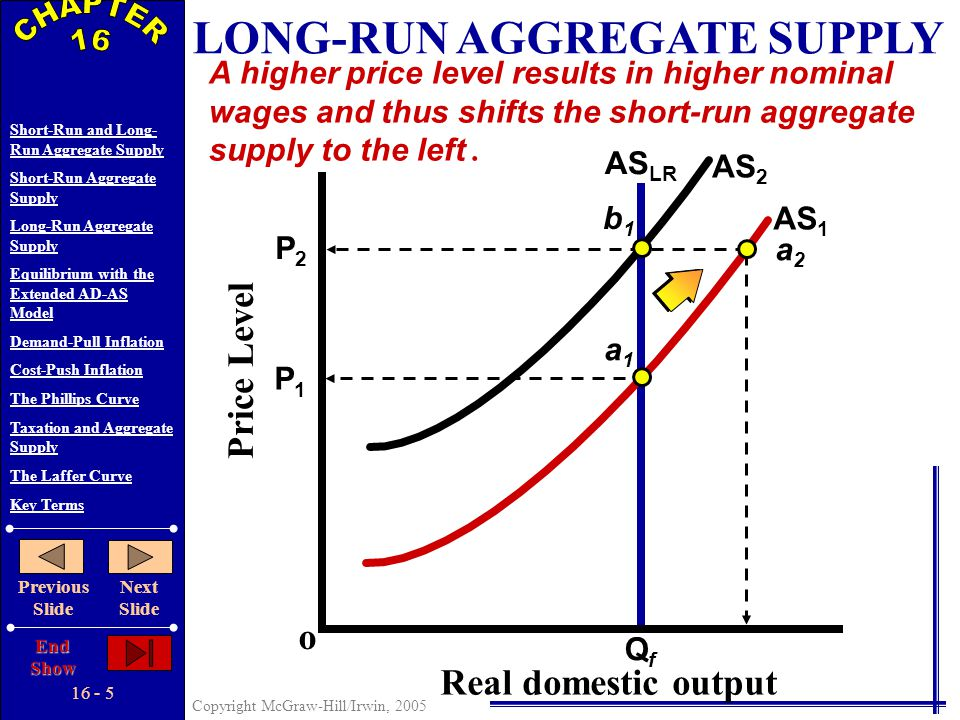 16 - 4 Copyright McGraw-Hill/Irwin, 2005 Short-Run and Long- Run Aggregate Supply Short-Run Aggregate Supply Long-Run Aggregate Supply Equilibrium wit
