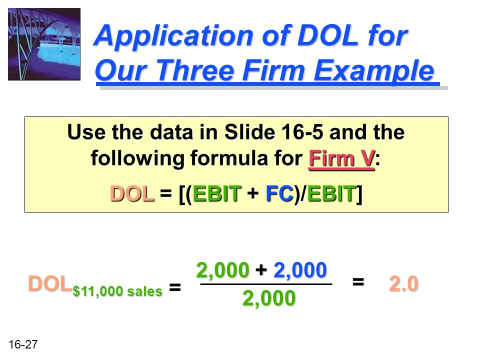 16-27 Application of DOL for Our Three Firm Example Use the data in Slide 16-5 and the following formula for Firm V: DOL = [(EBIT + FC)/EBIT] = DOL $11,000 sales 2,000 + 2,000 2,000 = 2.0