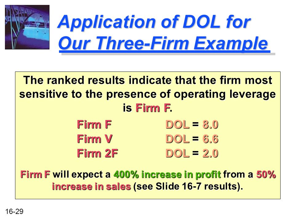 16-29 Application of DOL for Our Three-Firm Example The ranked results indicate that the firm most sensitive to the presence of operating leverage is Firm F The ranked results indicate that the firm most sensitive to the presence of operating leverage is Firm F.