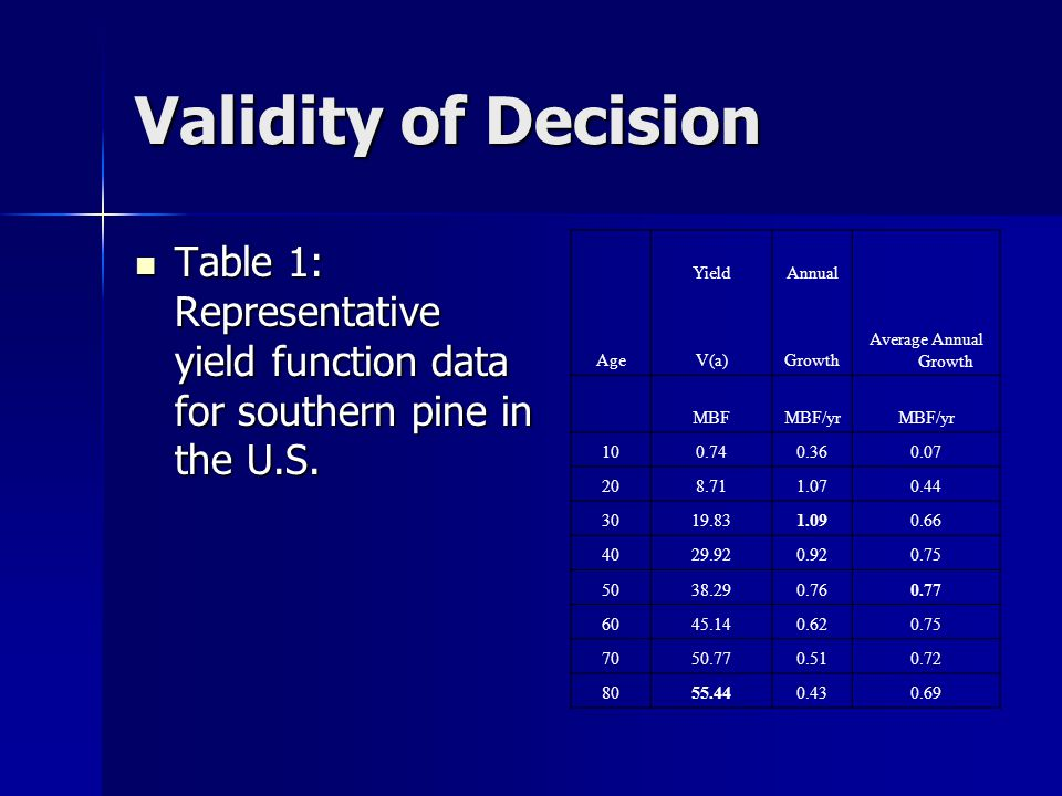 Validity of Decision The first column represents the age of the stand, and the second represents the yield in board feet for trees of that age.