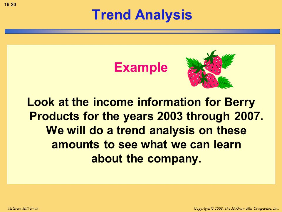 Copyright © 2008, The McGraw-Hill Companies, Inc.McGraw-Hill/Irwin 16-20 Trend Analysis Example Look at the income information for Berry Products for the years 2003 through 2007.