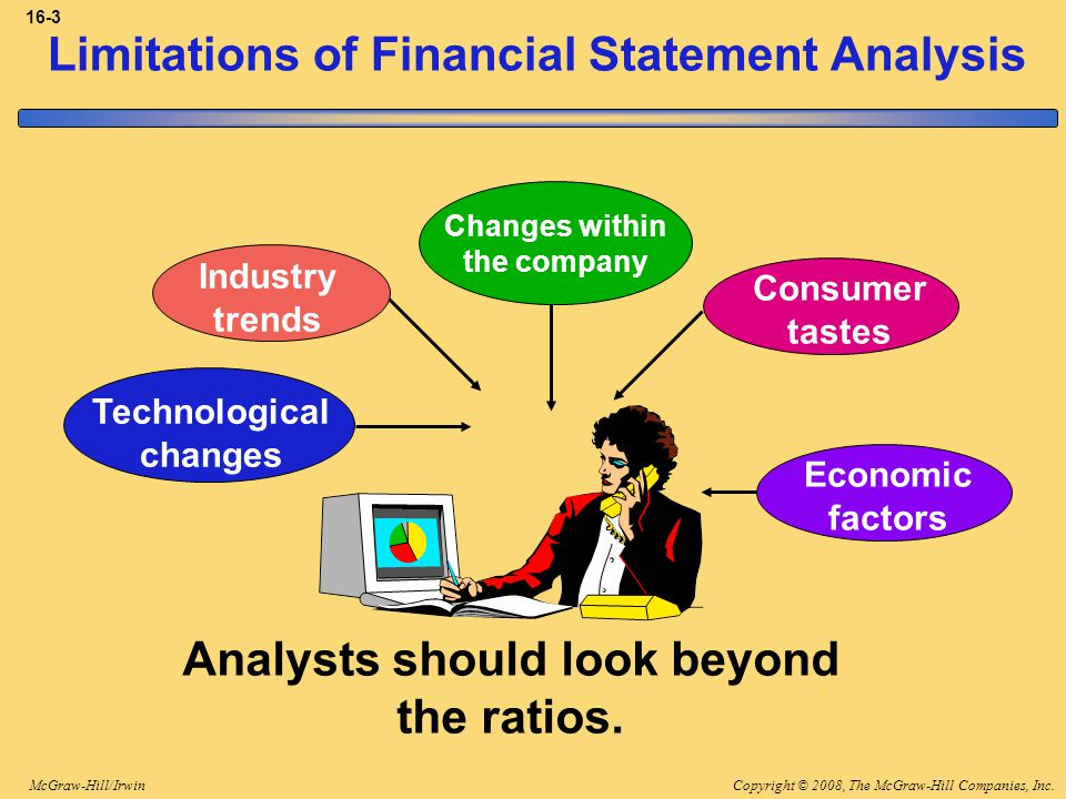Copyright © 2008, The McGraw-Hill Companies, Inc.McGraw-Hill/Irwin 16-3 Limitations of Financial Statement Analysis Analysts should look beyond the ratios.