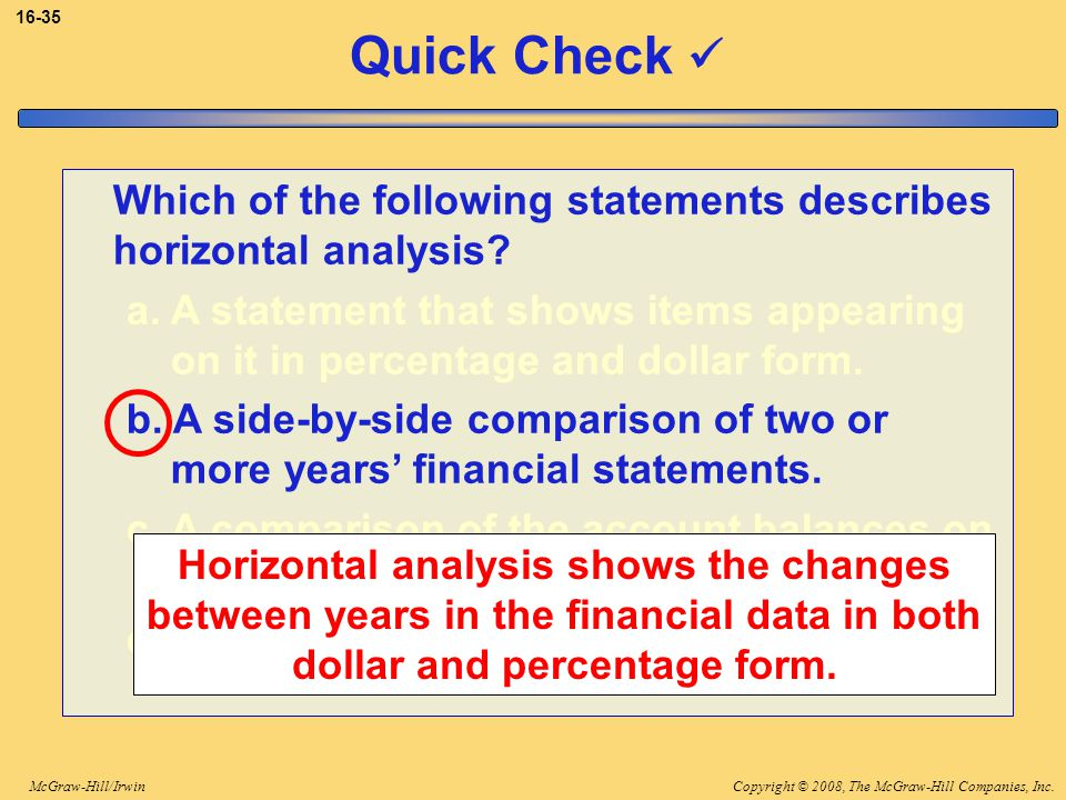 Copyright © 2008, The McGraw-Hill Companies, Inc.McGraw-Hill/Irwin 16-35 Quick Check Which of the following statements describes horizontal analysis.