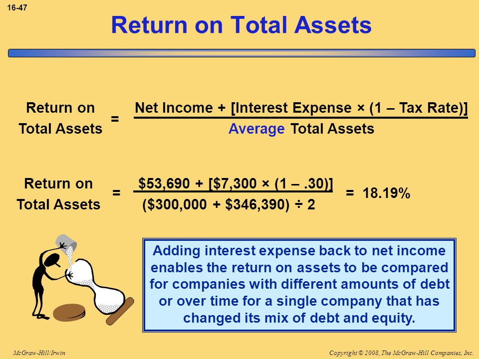 Copyright © 2008, The McGraw-Hill Companies, Inc.McGraw-Hill/Irwin 16-47 Return on Total Assets Adding interest expense back to net income enables the return on assets to be compared for companies with different amounts of debt or over time for a single company that has changed its mix of debt and equity.