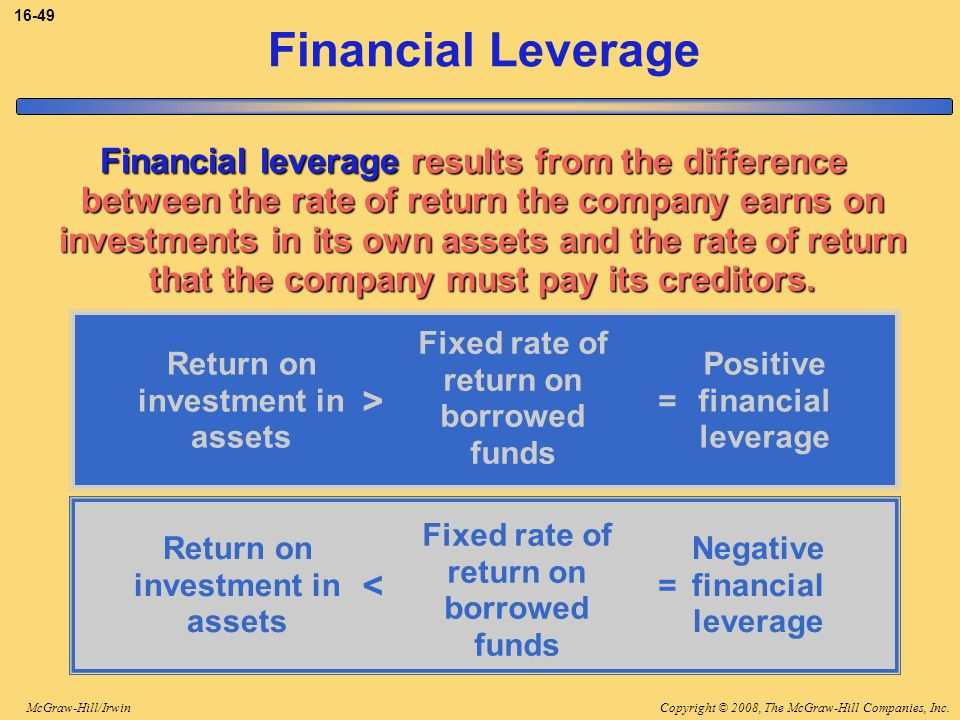 Copyright © 2008, The McGraw-Hill Companies, Inc.McGraw-Hill/Irwin 16-49 Financial Leverage Financial leverage results from the difference between the rate of return the company earns on investments in its own assets and the rate of return that the company must pay its creditors.