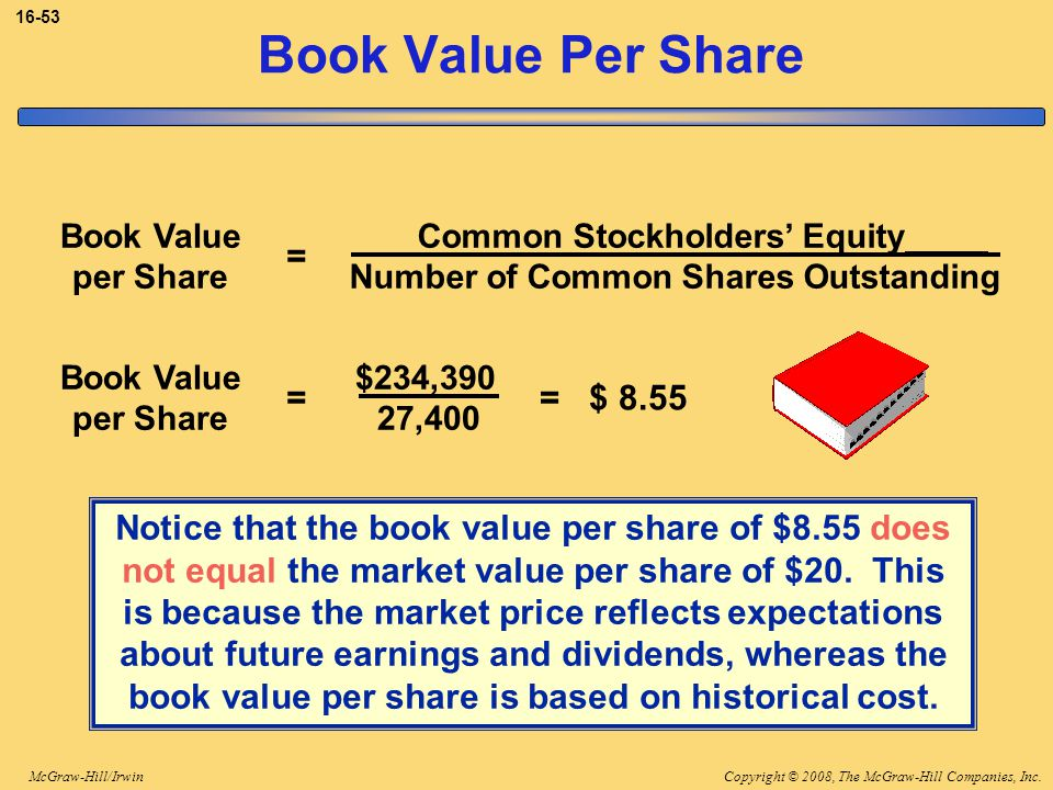 Copyright © 2008, The McGraw-Hill Companies, Inc.McGraw-Hill/Irwin 16-53 Book Value Per Share Notice that the book value per share of $8.55 does not equal the market value per share of $20.